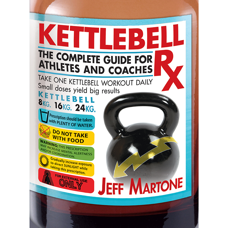 Beginner trading blog kettlebell options